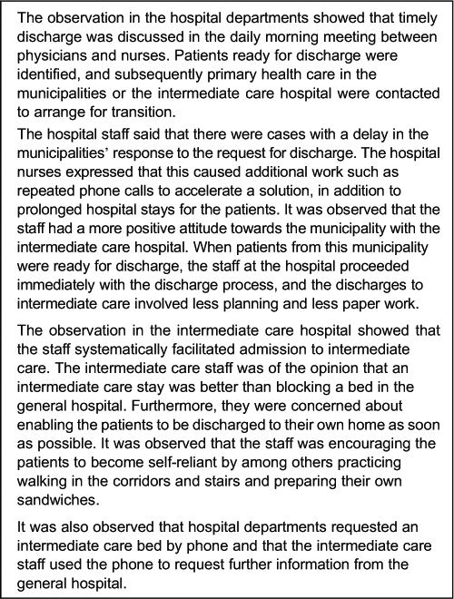 Hospital discharge of elderly patients to primary health care ...