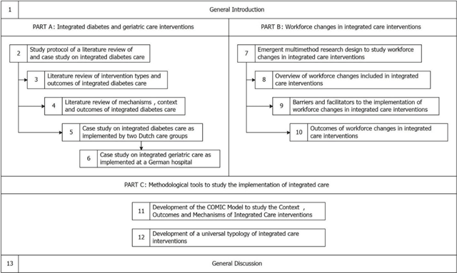 Literature review on financial performance analysis image 1