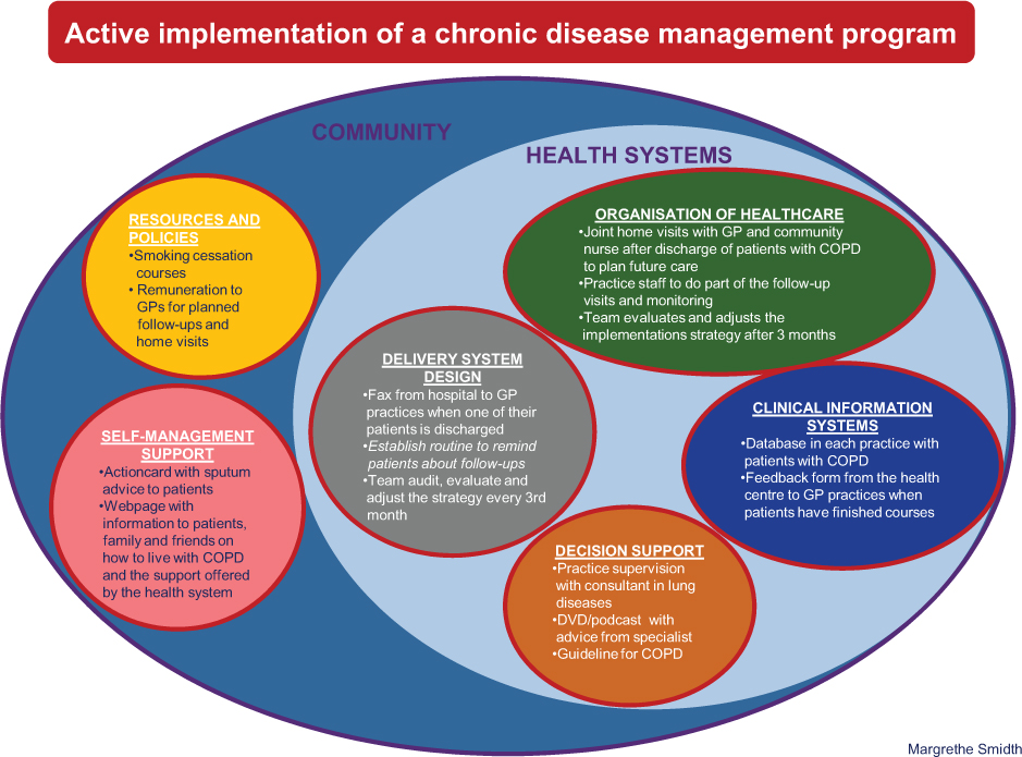 preventing disease and promoting health essay Health promotion/community health 1 health promotion/community health project and paper: a disease control and prevention papers /afri/afrilouwhtm.